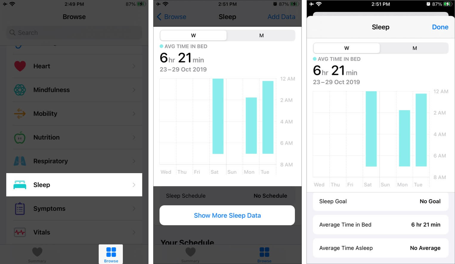 Tap on Sleep in Browse tab in Health app to Check Sleep History on iPhone