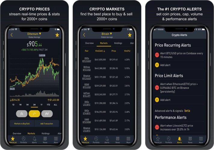 Crypto Tracker Cryptocurrency iPhone and iPad App Screenshot