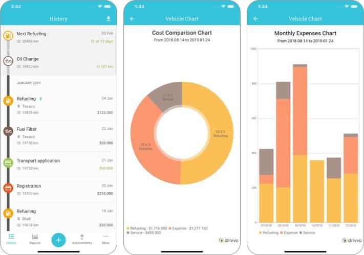 Скриншот приложения для обслуживания автомобилей drivvo iPhone