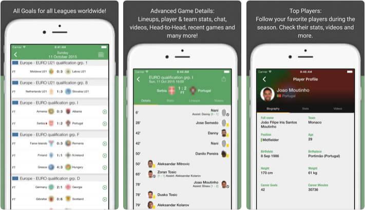 All Goals Football Score iPhone and iPad App Screenshot
