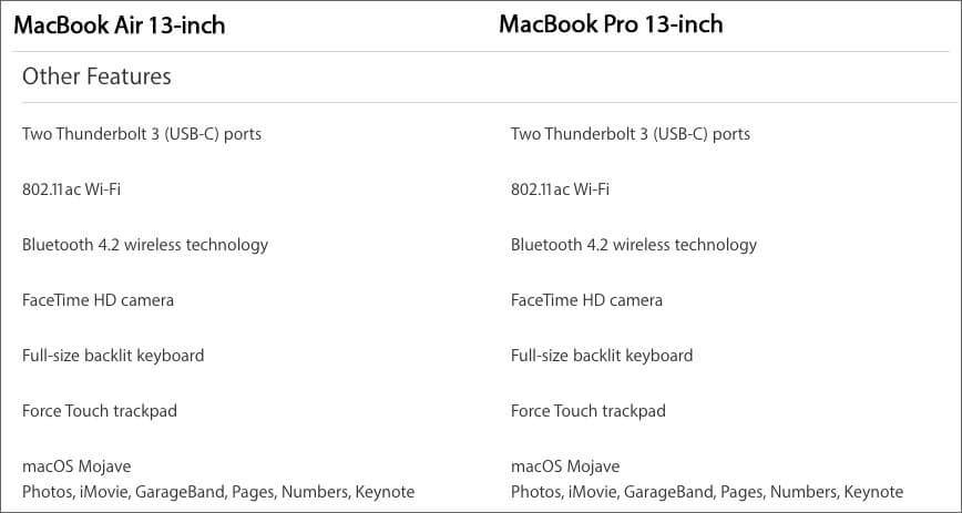 13 inch MacBook Air and MacBook Pro 2018 Miscellaneous Features