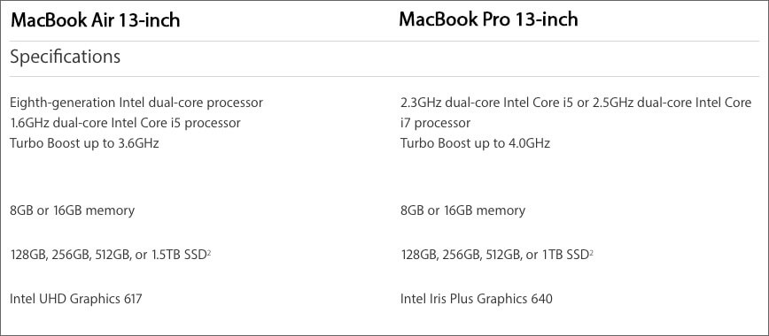 13 inch MacBook Air and MacBook Pro 2018 Specifications