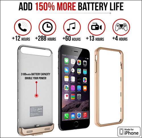 Alpatronix Battery Case for iPhone 6s