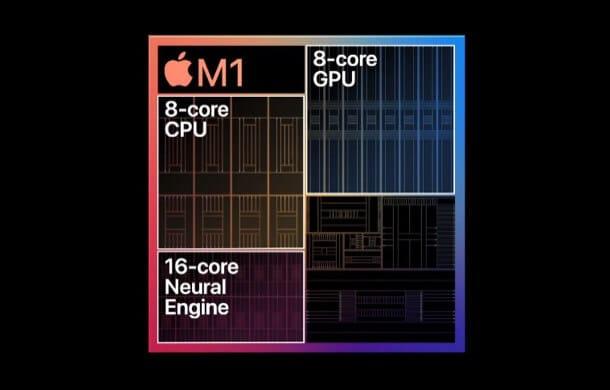 Apple M1 Chip Processor Speed
