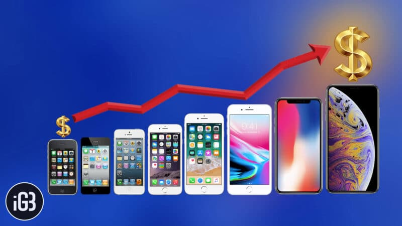 Apple's Pricing Strategy