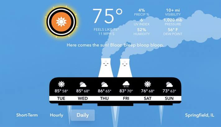 CARROT Weather Apple TV App Screenshot