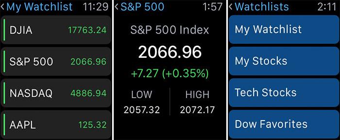 CNBC Business News and Finance Apple Watch App Screenshot