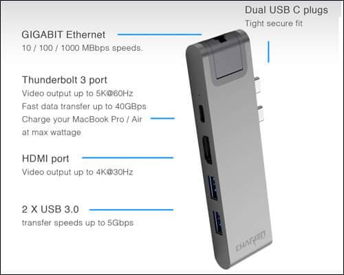 CharJenPro MacBar E USB C Multiport Adapter for Macbook Pro