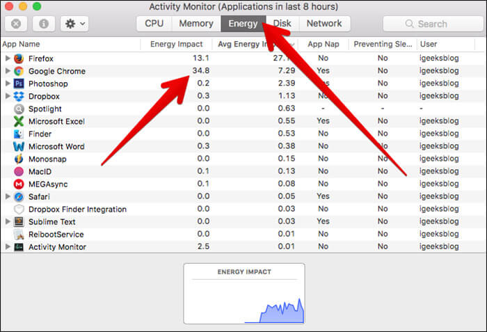 Check Enegy Impact of the Apps on MacBook Running macOS High Sierra