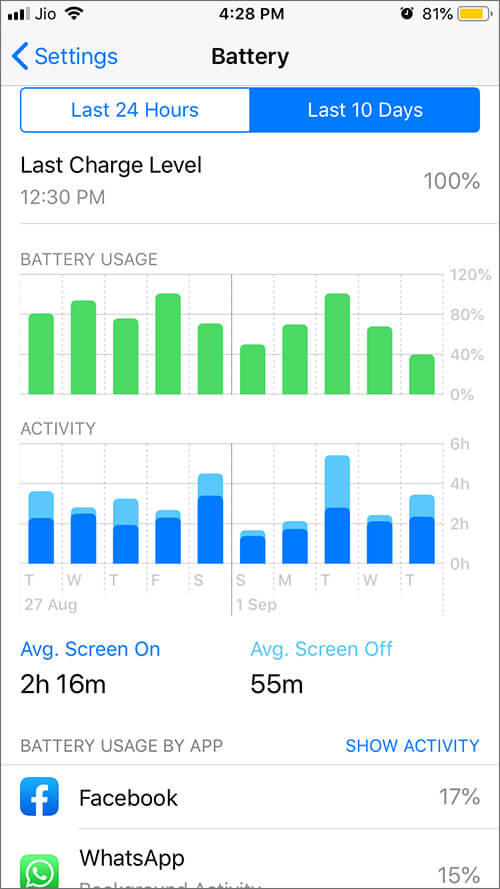 Check your iPhone battery usage in last 24 hours or last 10 Days
