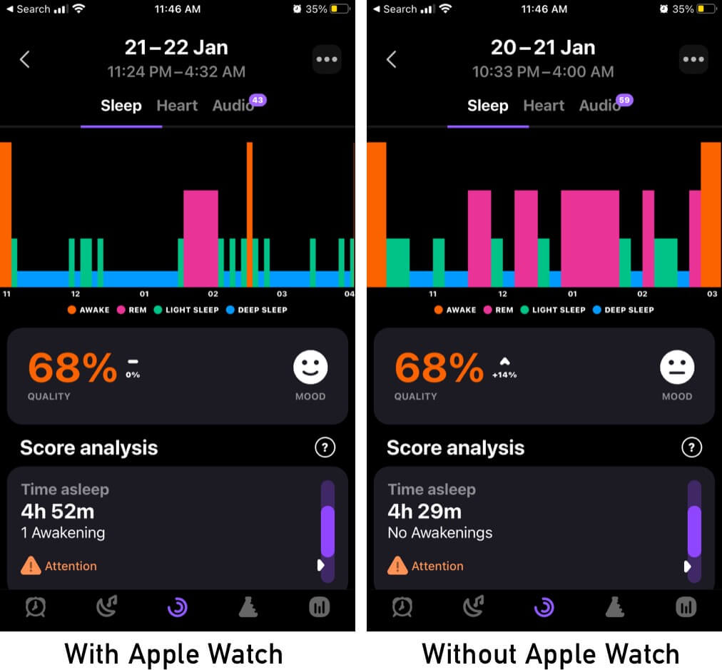 Comparison of sleep data with Apple Watch and without Apple Watch