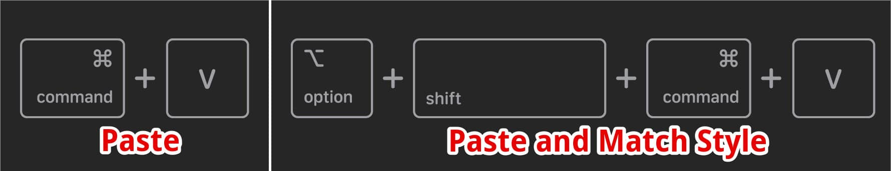 Difference between Paste and Paste and Match Style on Mac