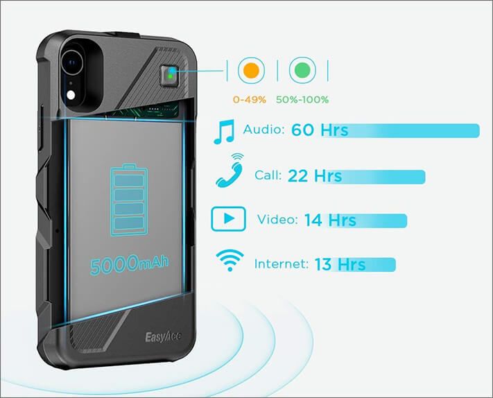 EasyAcc iPhone XR Battery Case with 5000mAh