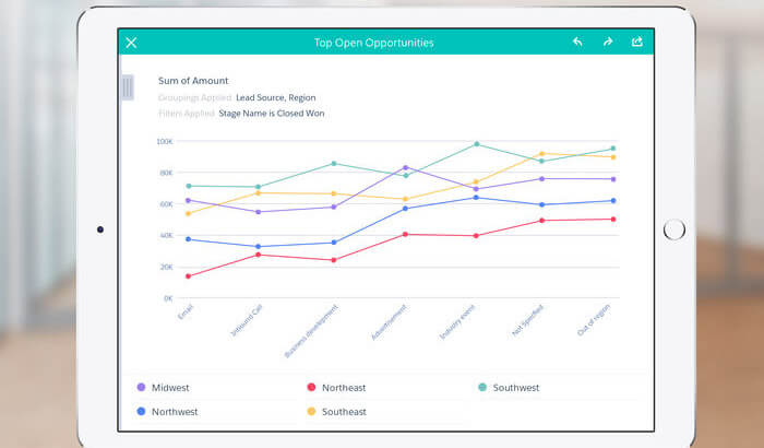 Einstein Analytics iPad SalesForce App Screenshot