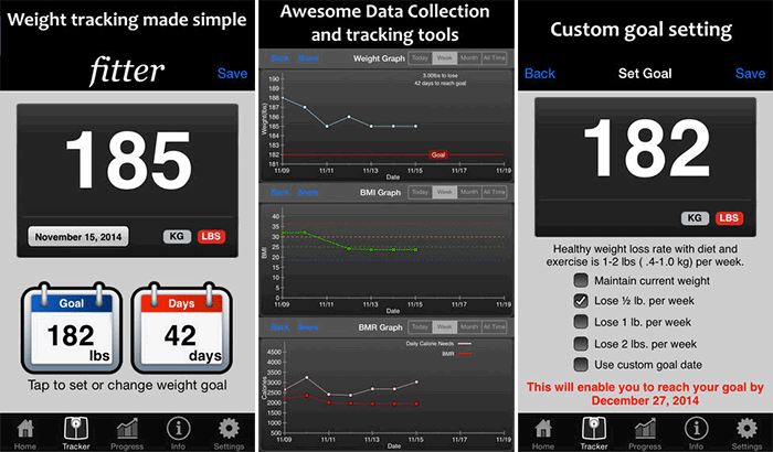 Fittyer Fitness Calculator and Weight Tracking iPhone and iPad App Screenshot