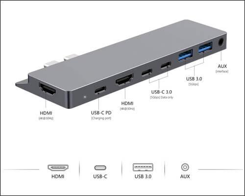 GIKERSY USB C Hub for Macbook Pro