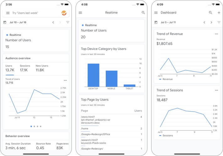 Google Analytics blogging app screenshot