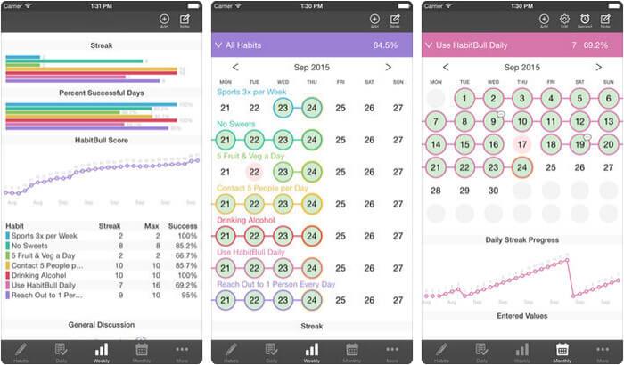 Habit-Bull iPhone App Screenshot