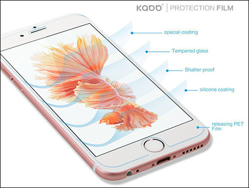 KABB Tempered Glass Screen Protector for iPhone 6-6s Plus