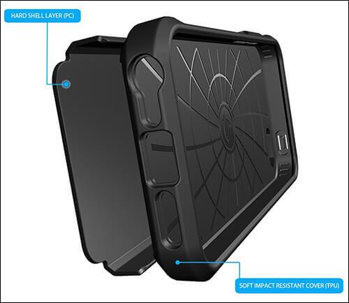 LUVVITT Ultra Armor iPhone SE Case