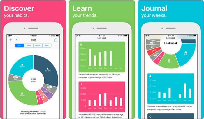 Life Cycle iPhone and iPad App Screenshot
