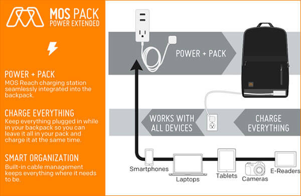 MOS Pack Backpack Features