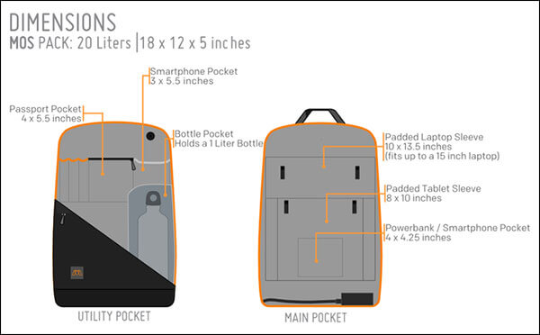MOS Pack Dimensions
