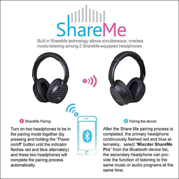 Mixcder ShareMe Pro iPhone 7 Bluetooth Headphone