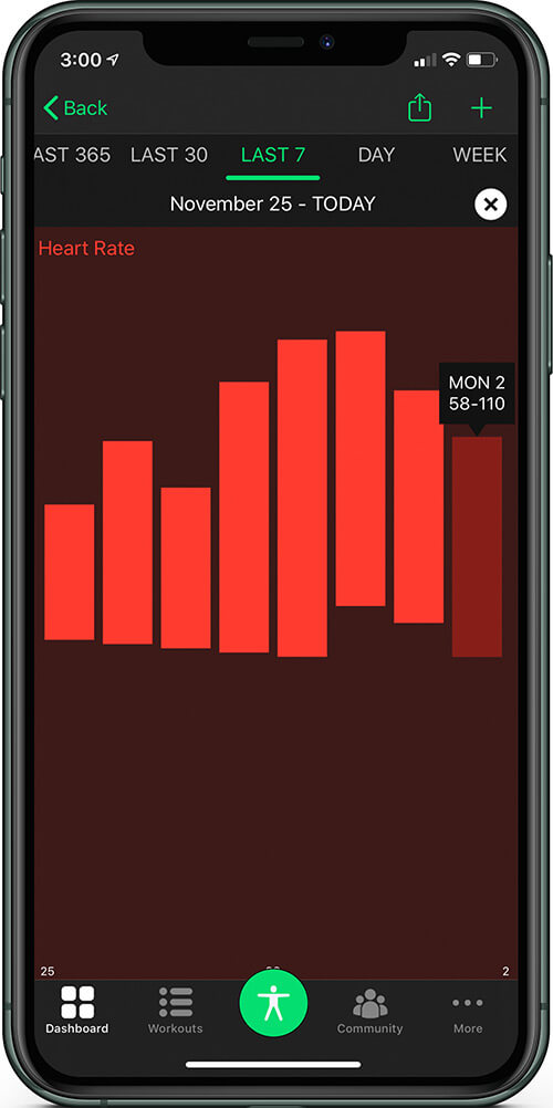 Monitor Your Heart Rate in FITIV App on iPhone