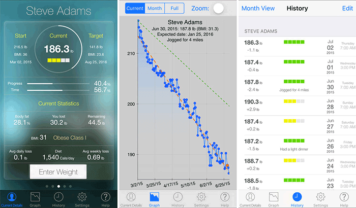 Monitor your weight Tracking iPhone and iPad App Screenshot