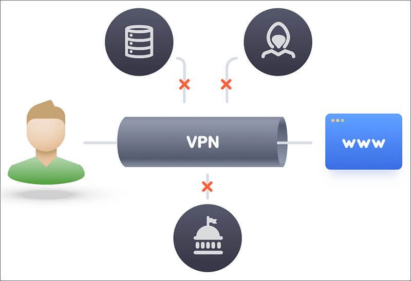 Protect Your Online Activity with NordVPN