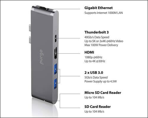 Purgo USB C Multiport Hub for Macbook Pro