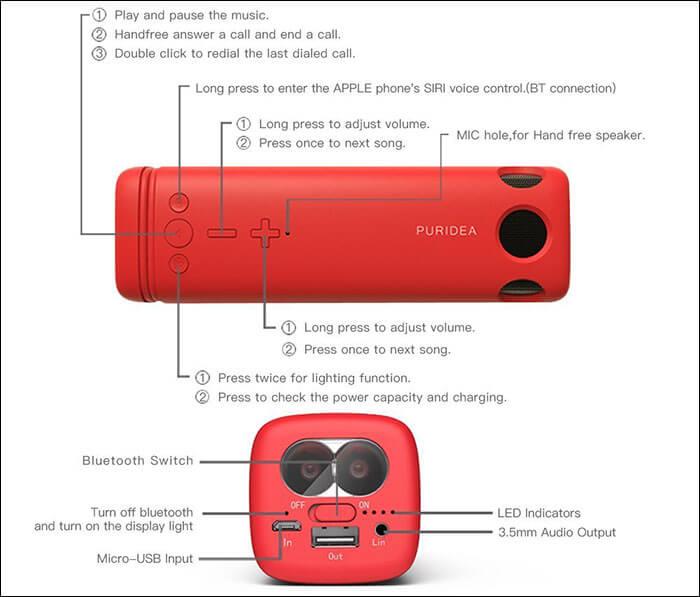 Puridea iPhone Bluetooth Speaker Functions