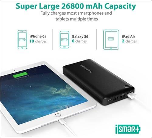 RAVPower iPhone 6-6s-iPad Power Bank