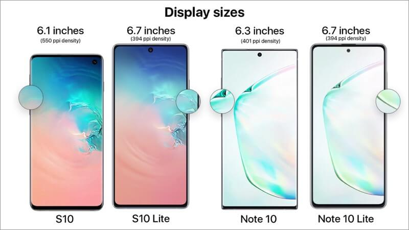Samsung Galaxy S10 and Note 10 Phones Display Sizes