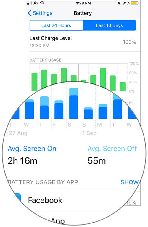 See the iPhone Avg Screen ON and Off Time in iOS Battery Settings