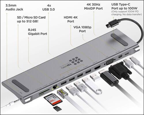 TBI Pro USB C Hub for Macbook Pro