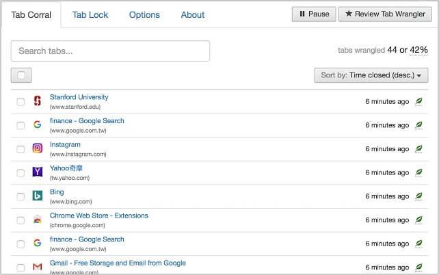 Tab Wrangler Google Chrome extension