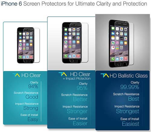 Tech Armor Premium Ballistic Glass Screen Protector for iPhone 6