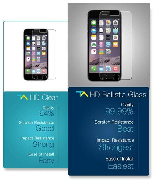 Tech Armor iPhone 6 Plus Screen Guard