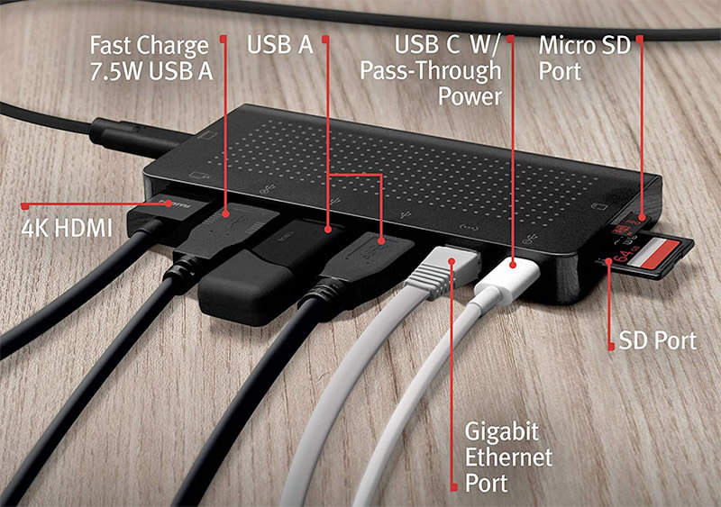 Twelve South StayGo USB C Hub for MacBook