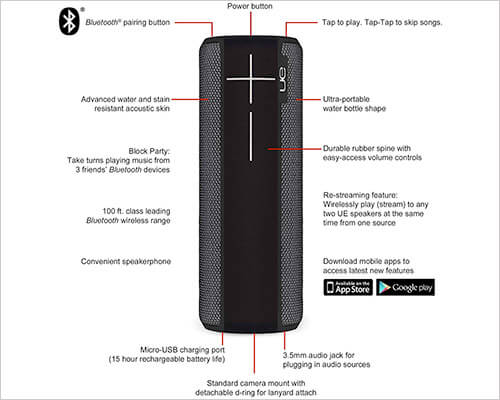 Ultimate Ears BOOM 2 Waterproof Wireless Bluetooth Speaker