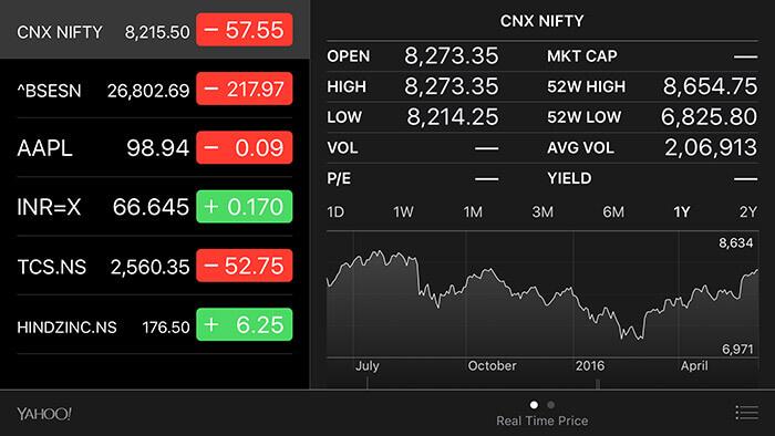 Use Split Screen in iPhone 6-6s Plus Stocks App