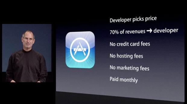 WWDC in 2008, Apple debuted App Store
