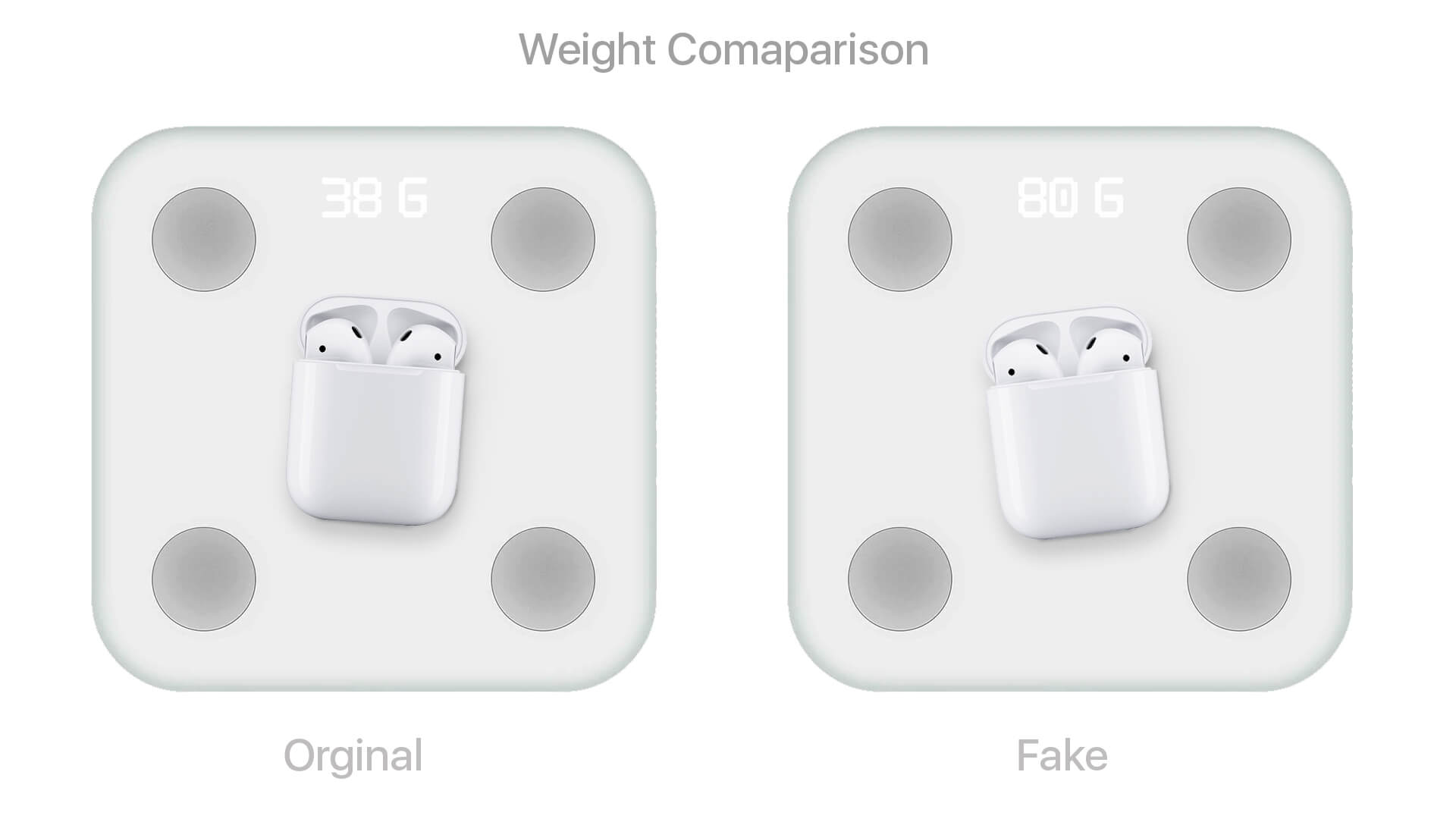 Weight Difference to Spot Fake Apple Wireless AirPods 2 or AirPods