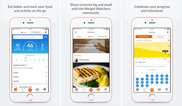 Weight Watchers iPhone and iPad App Screenshot