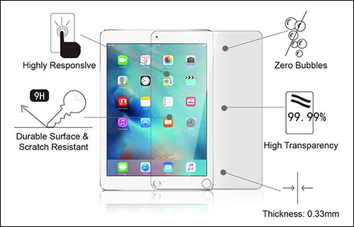 amFilm Tempered Glass Screen Protector for iPad Pro