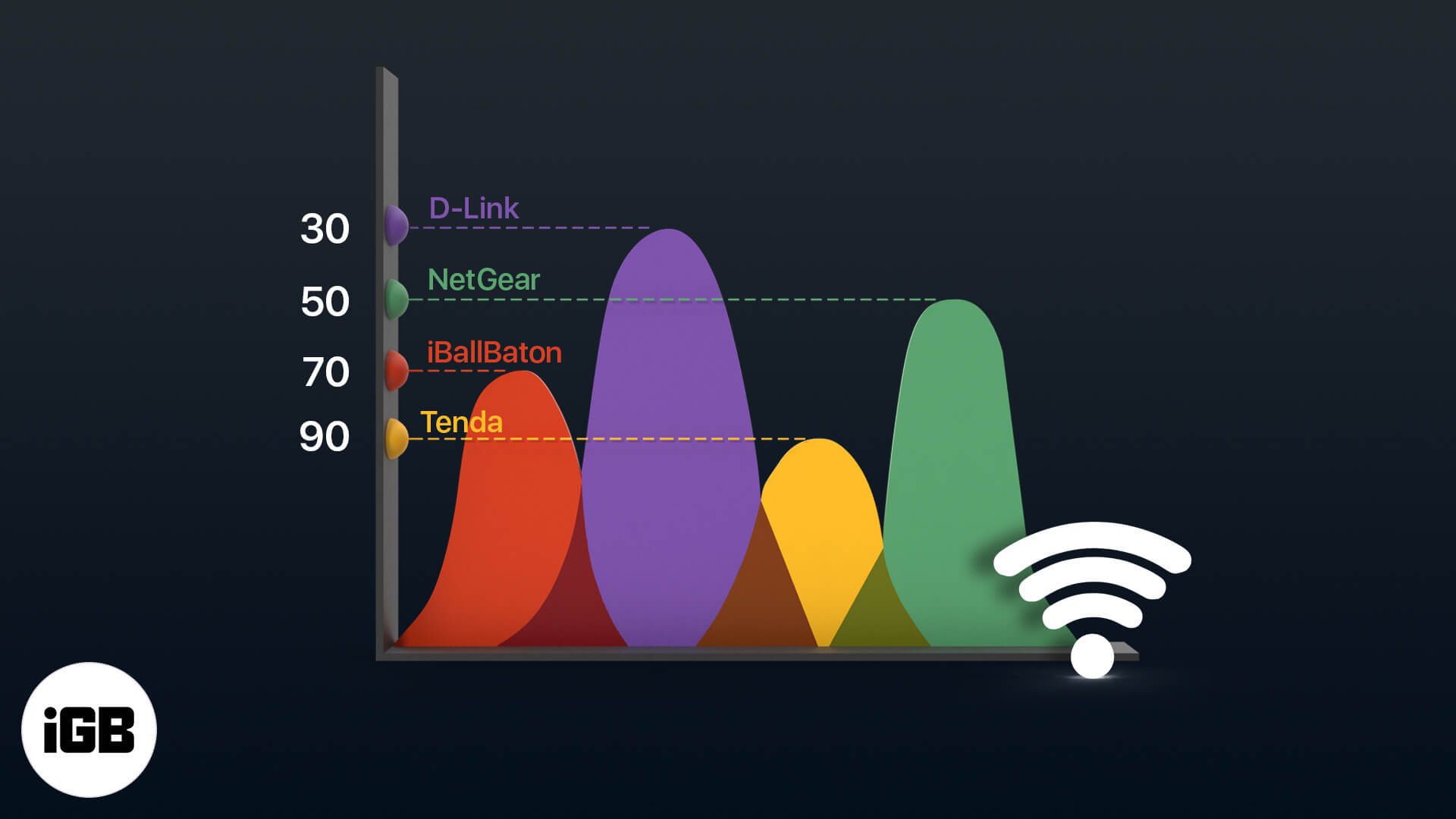 best wifi analyzer apps for iphone and ipad