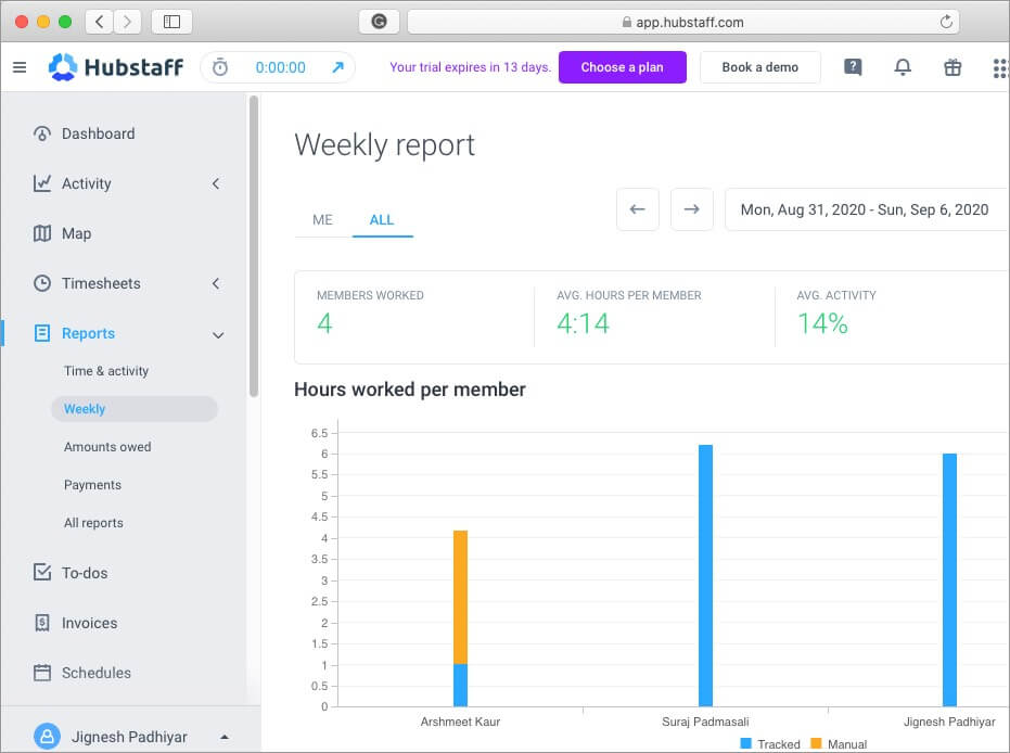 create report of employee's productivity using hubstaff time tracking software