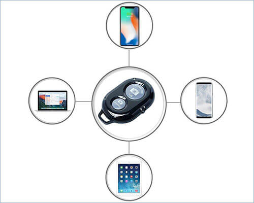 eCost Bluetooth Remote Control Camera Shutter for iPhone